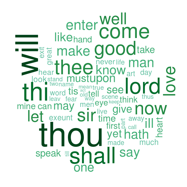 how to say i in shakespearean language