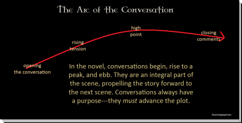 The Arc of the Conversation