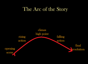 The Arc of the Story