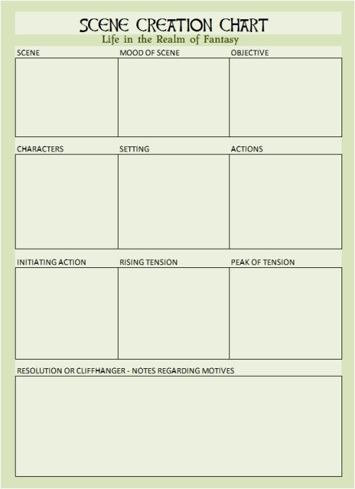 Scene creation chart