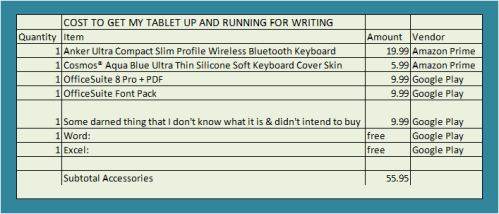 Costs to get Tablet up and running