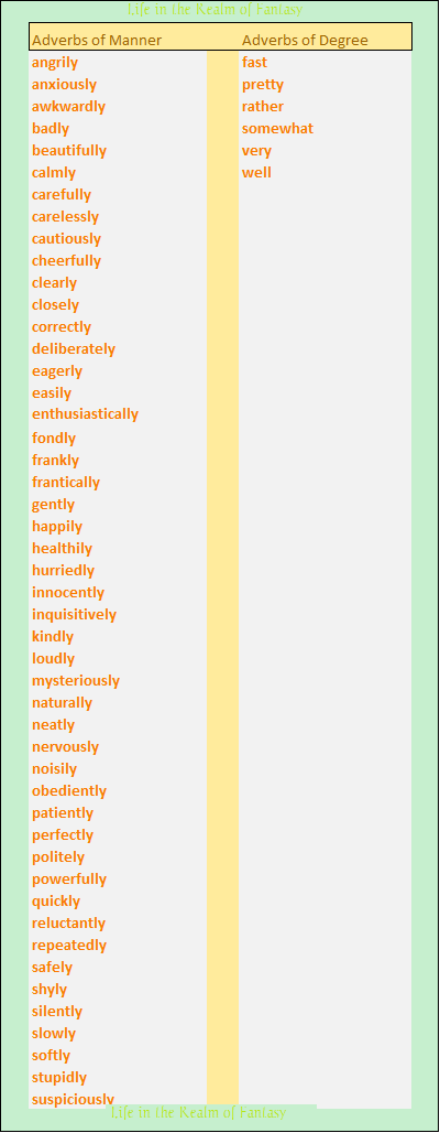 List of common adverbs