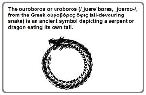 Ouroboros definition