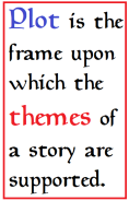 plot is the frame upon which the themes of a story are supported