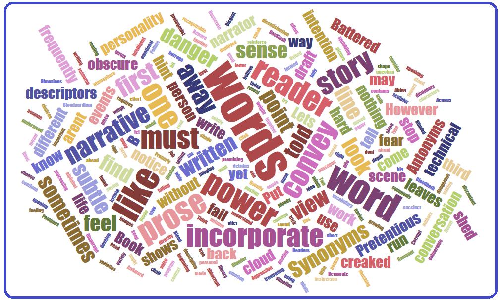 powerwordsWordCloudLIRF06192021