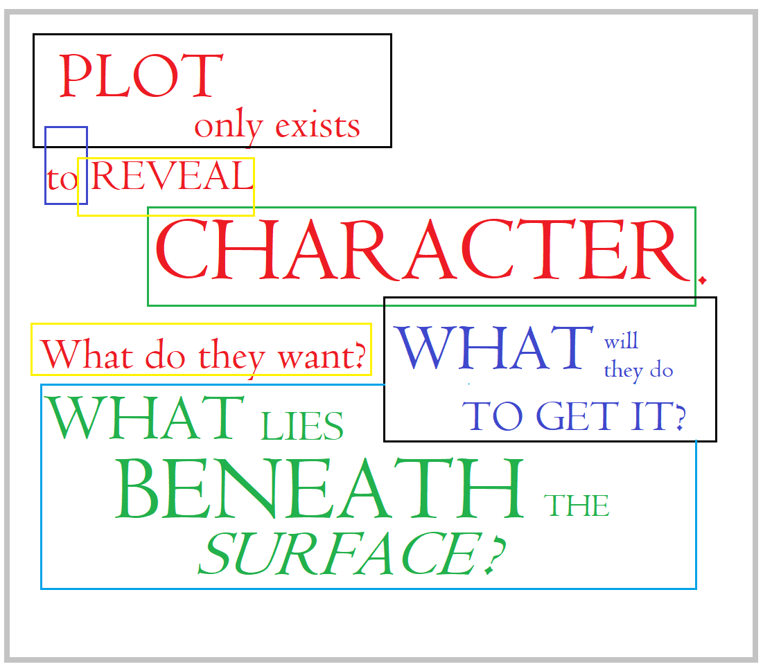 Plot-exists-to-reveal-character
