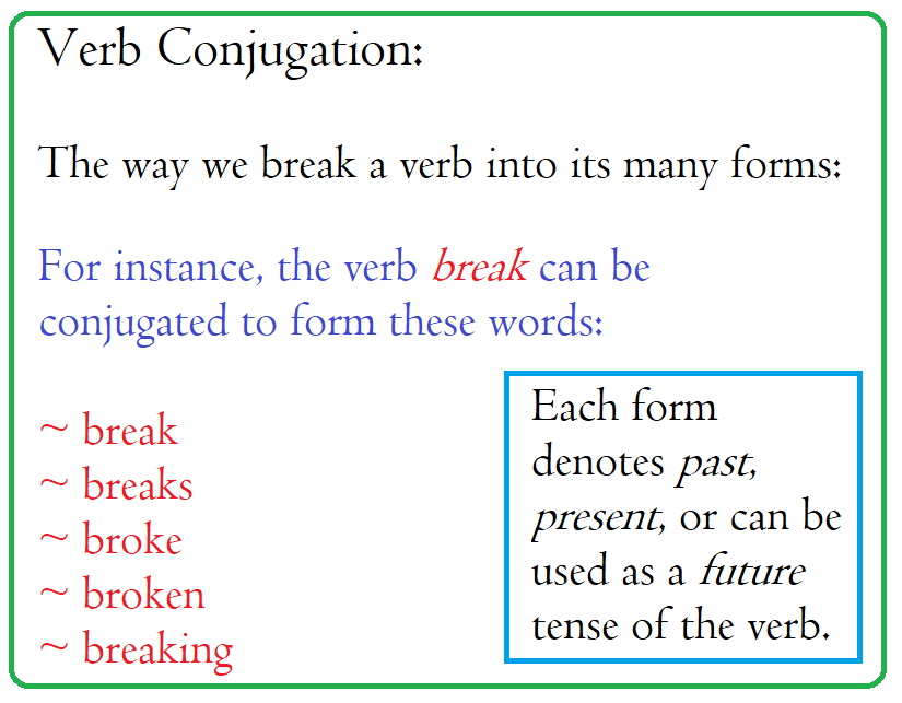 verb-conjugation